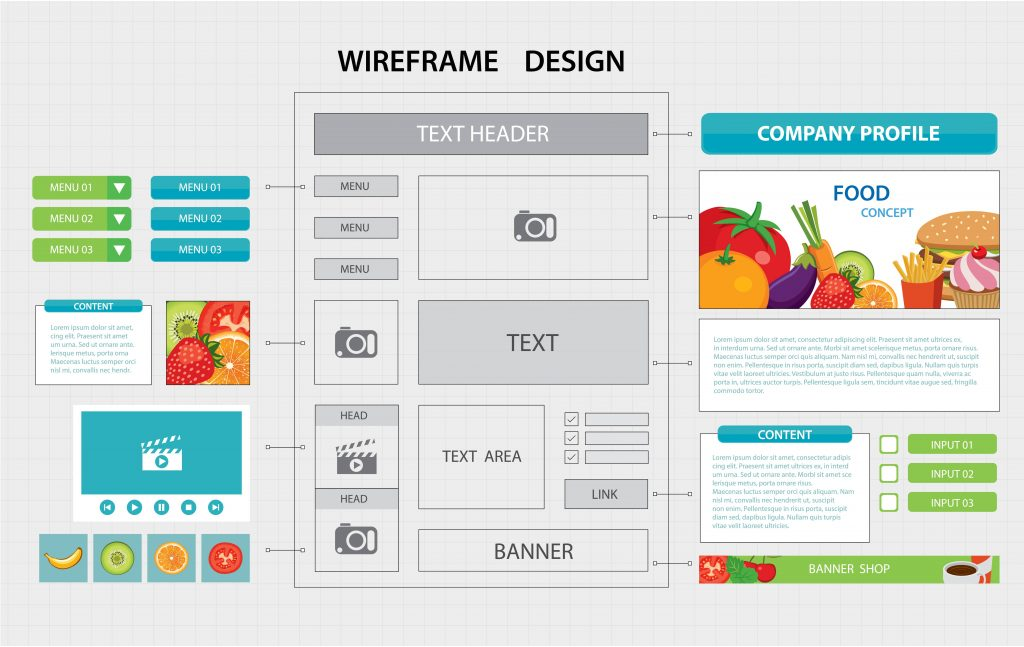 A Brief Guide on Website Wireframe Design